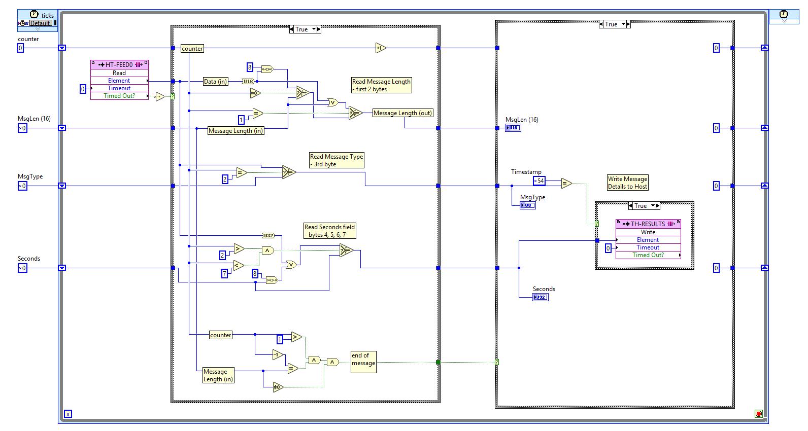Filter Market Data Messages in an FPGA – part 2 – FPGA Now!