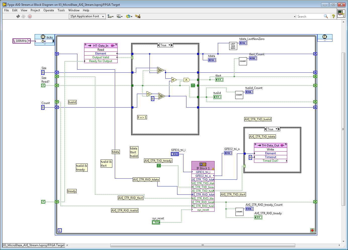 And finally, what it looks like without an IP Integration node, but with a  CLIP (Component Level-IP):