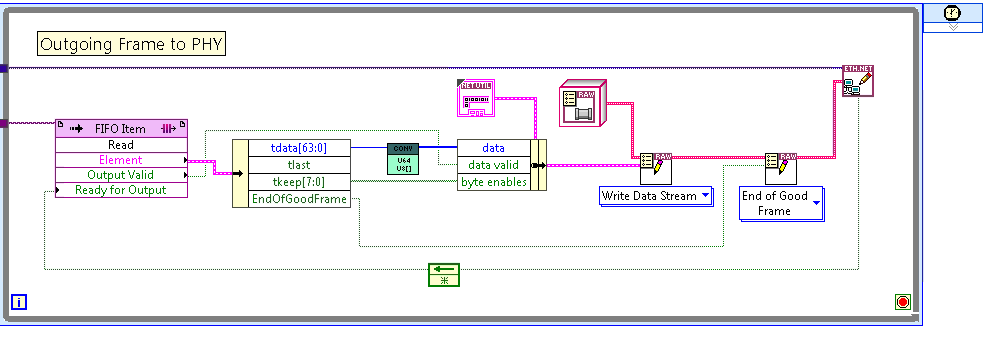 FPGA Now! – Page 2 – I Want to Use an FPGA NOW!