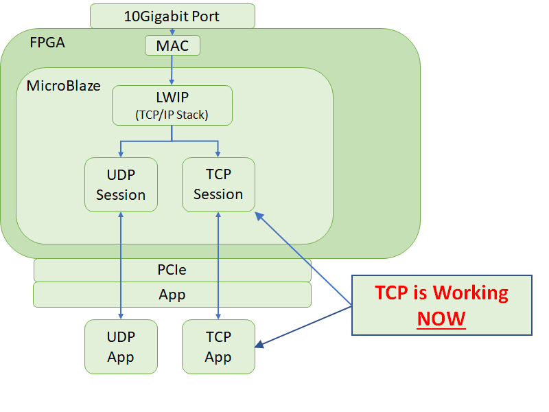 Uncategorized – FPGA Now!